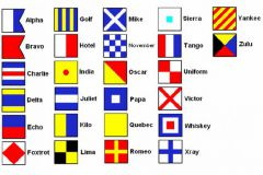 Flags, their meaning at sea